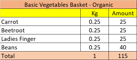 Basic-vegetables